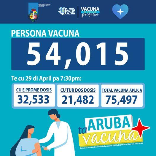 Vaccineren gaat in hoge snelheid door